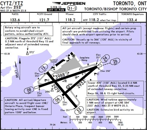 Ytz Airport Map island airport